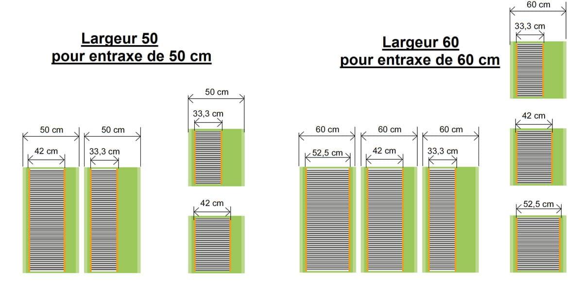 PanoTop, système de chauffage électrique au plafond de la société Technolim à Limoges, spécialiste en chaleur rayonnante